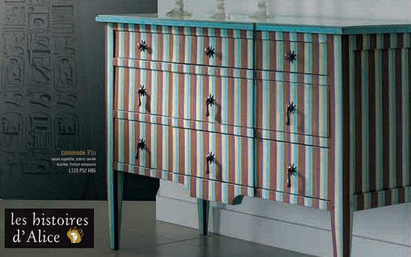 LES HISTOIRES D'ALICE Commode Meubles à tiroirs Rangements  |