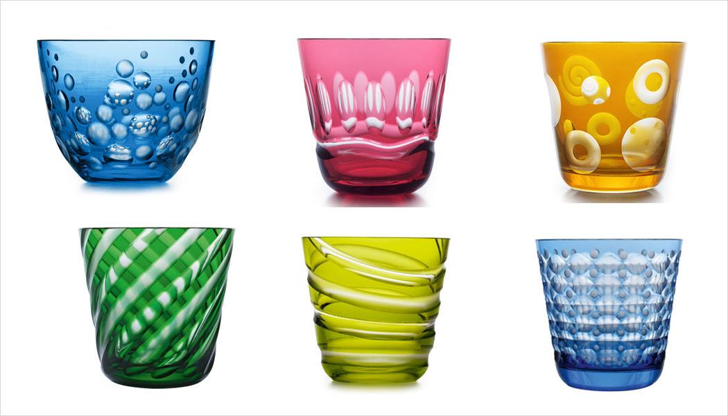 Rotter Glas Trinkbecher Gläser Glaswaren  |
