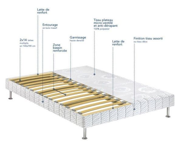 Bultex - Fester Federkernbettenrost-Bultex-BULTEX Sommier double tapissier confort médium  3